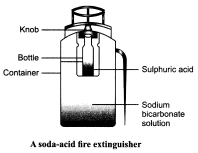 ncert-solutions-for-class-8-science-materials-combustion-and-flame-2