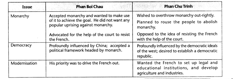 ncert-solutions-cbse-class-10-history-the-nationalist-movement-in-indo-china-4
