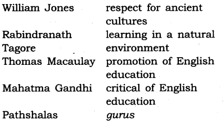 ncert-solutions-for-class-8-history-social-science-civilising-the-native-educating-the-nation-2