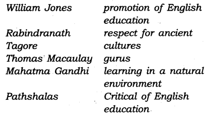 ncert-solutions-for-class-8-history-social-science-civilising-the-native-educating-the-nation-1