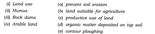 ncert-solutions-for-class-8-geography-social-science-resources-1