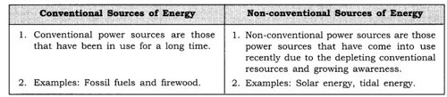 ncert-solutions-for-class-8-geography-social-science-minerals-and-power-resources-3