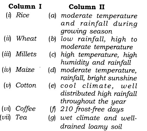 ncert-solutions-for-class-8-geography-social-science-agriculture-2
