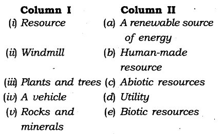 ncert-solutions-for-class-8-geography-social-science-land-soil-water-natural-vegetation-and-wildlife-resources-3