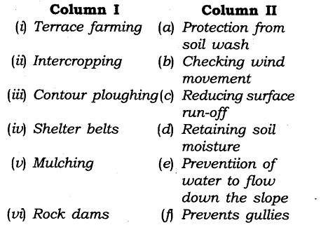 ncert-solutions-for-class-8-geography-social-science-resources-2