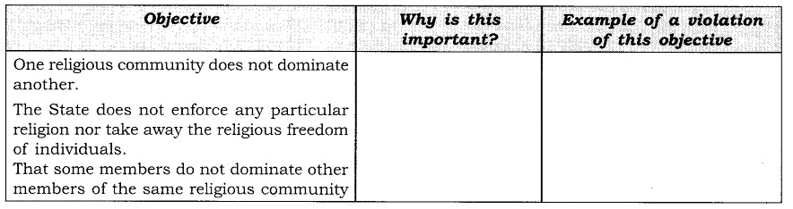 NCERT Solutions For Class 8 Social and Political life Understanding Secularism-q3