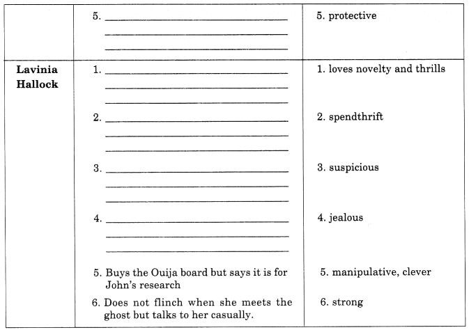 NCERT Solutions for Class 10 English Literature Chapter 4 A Shady Plot 5